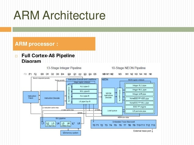 snapdragon soc family and arm architecture