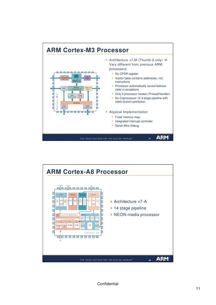 ARM Cortex M3 Processor § Architecture ...