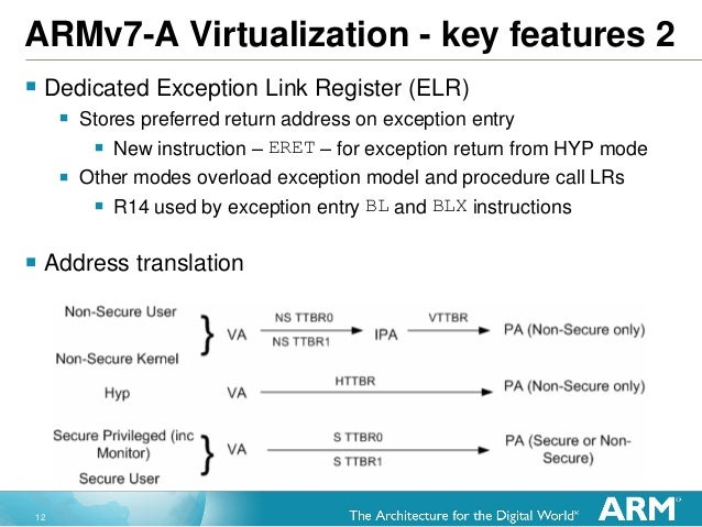 12 ARMv7-A Virtualization - key features 2  Dedicated Exception Link Register (ELR)  Stores preferred return address on ...