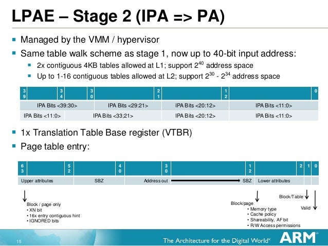 15 LPAE – Stage 2 (IPA => PA)  Managed by the VMM / hypervisor  Same table walk scheme as stage 1, now up to 40-bit inpu...