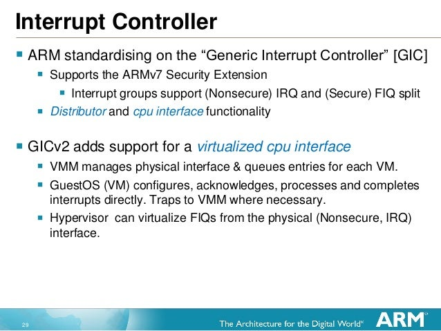 """29 Interrupt Controller  ARM standardising on the """"Generic Interrupt Controller"""" [GIC]  Supports the ARMv7 Security Exte..."""