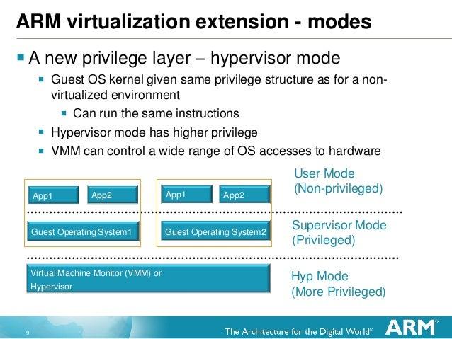9 ARM virtualization extension - modes A new privilege layer – hypervisor mode  Guest OS kernel given same privilege str...