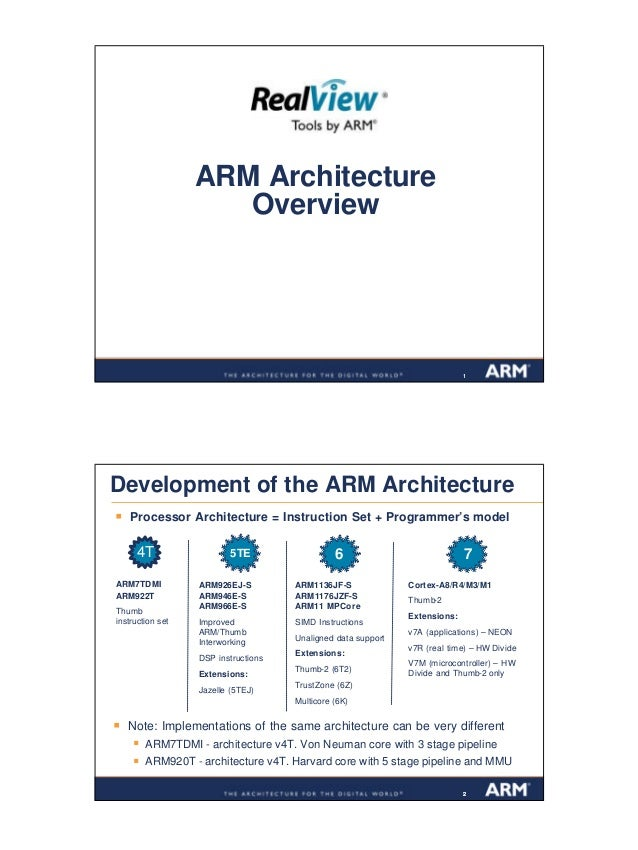 arm architecture overview rh slideshare net Technical Reference Guide CMS Technical Reference Architecture