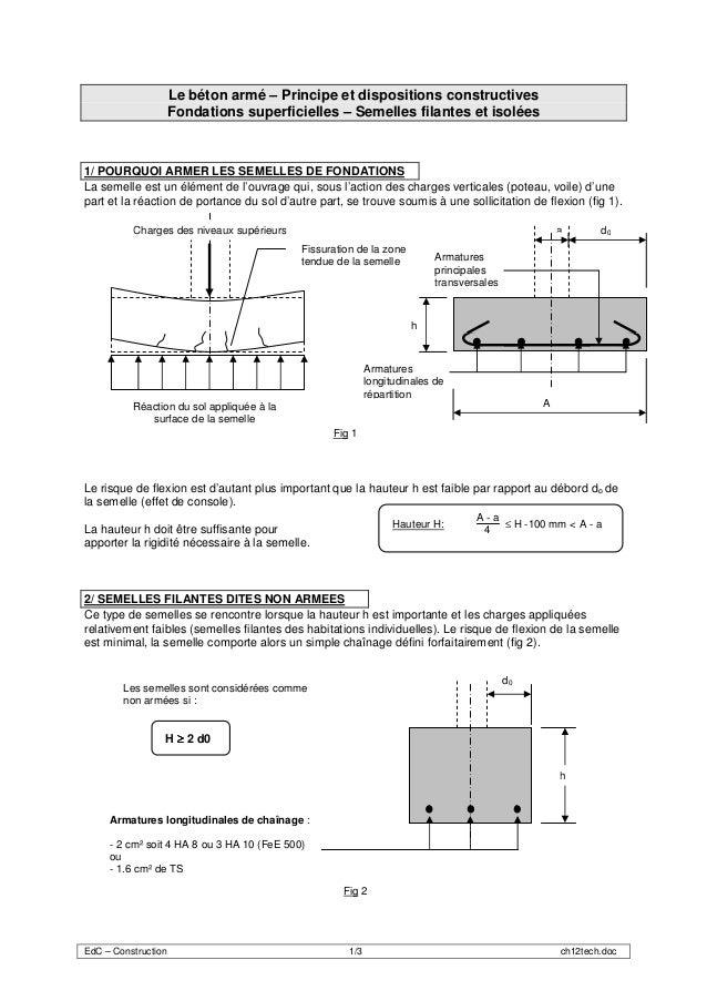 EdC – Construction 1/3 ch12tech.doc Le béton armé – Principe et dispositions constructives Fondations superficielles – Sem...