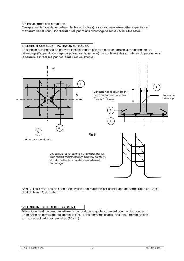armatures fondations superficielles 131226013107 phpapp01. Black Bedroom Furniture Sets. Home Design Ideas