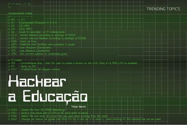 e373982a5 8 998 Thaisa Bianchi trending topics Hackear a Educacao˜, ...
