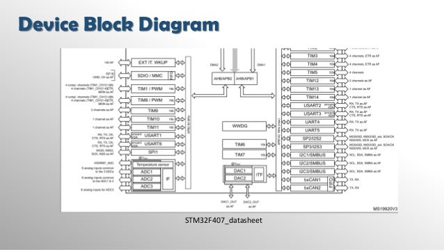 swd pinout, ethernet communication, kicad examples, bootloader usb, freertos led, black schematic, ethernet schematics, memory mapping, discovery board st, dp83848 schematic, on datasheet stm32f407