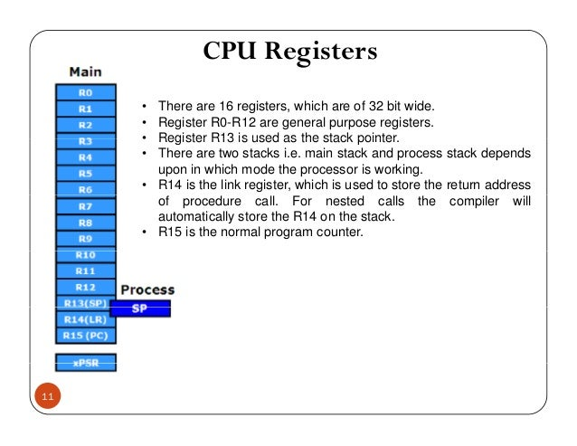 CPU Registers • There are 16 registers, which are of 32 bit wide. • Register R0-R12 are general purpose registers. • Regis...
