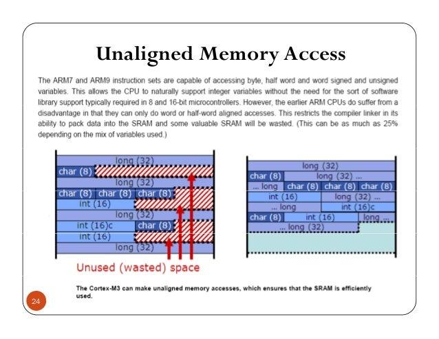 Unaligned Memory Accessg y 24