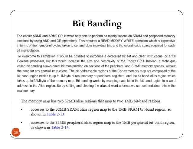 Bit Bandingg 25