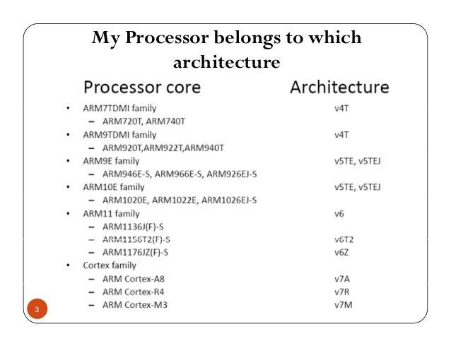 My Processor belongs to which architecturearchitecture 3