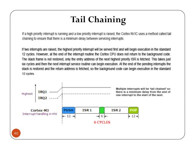 Tail Chaining 40