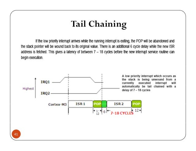 Tail Chainingg 41