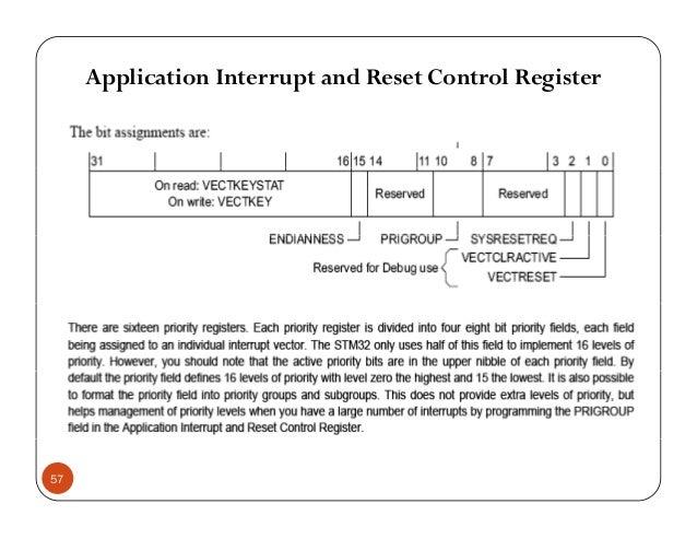 Application Interrupt and Reset Control Register 57