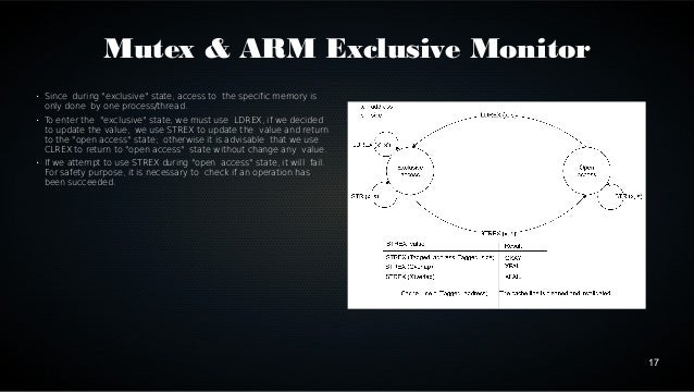 """17  Mutex & ARM Exclusive Monitor   Since during """"exclusive"""" state, access to the specific memory is  only done by one pr..."""