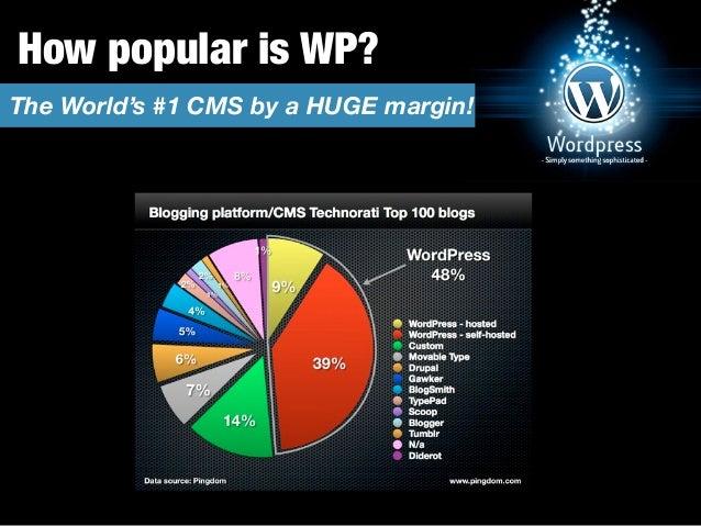 Wordpress as an Economic Development Tool for Armenia Slide 3