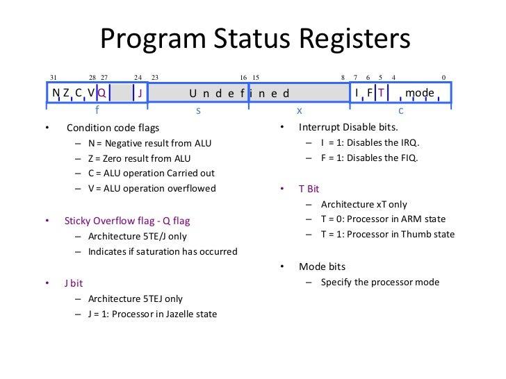 Arm processor program ccuart Images