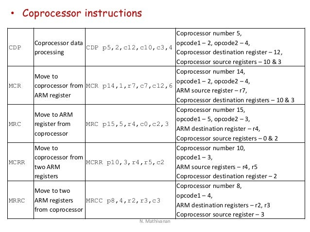 arm data processing instructions