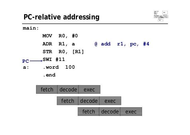 What is ARM Processor - ARM Architecture & Design