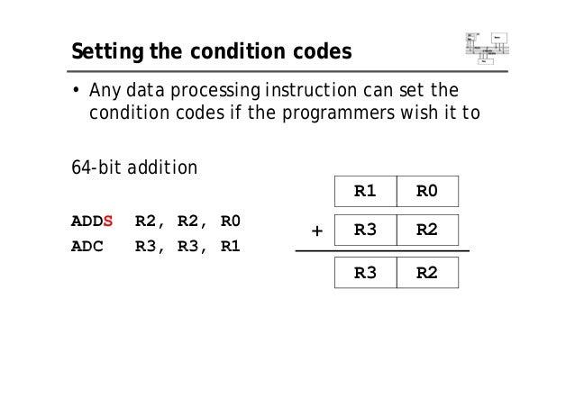 arm 64 bit instruction set