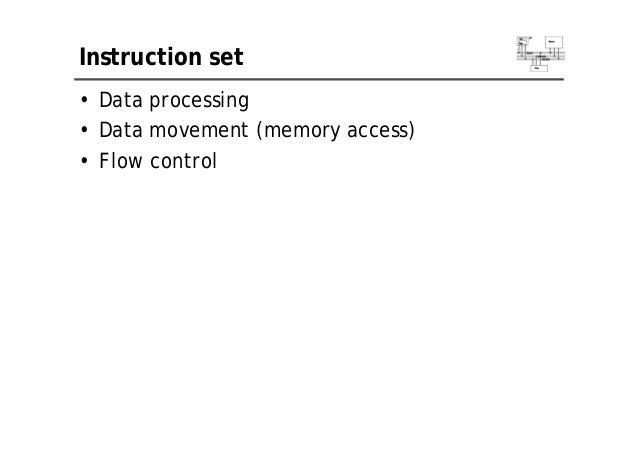arm 32 bit instruction set