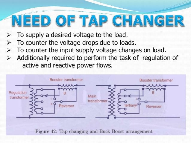  Some form of impedance is present to prevent short circuiting of the tapped section.  A duplicate circuit is provided s...