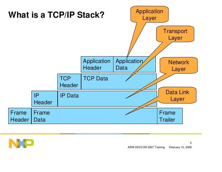 ARM LPC2300/LPC2400 TCP/IP Stack Porting