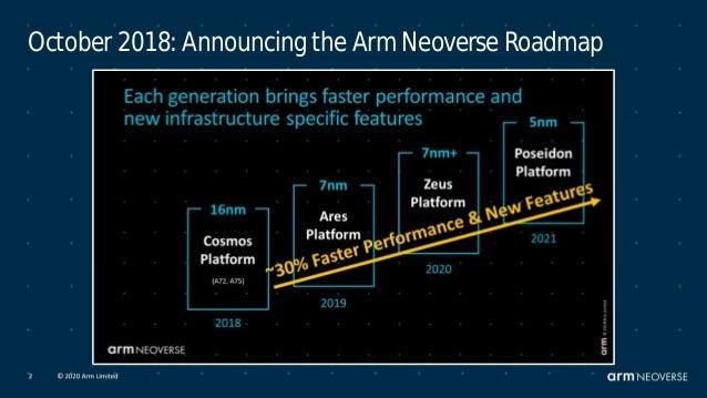 Arm Neoverse solutions @Graviton2-AWS Japan Webinar Oct2020 Slide 2