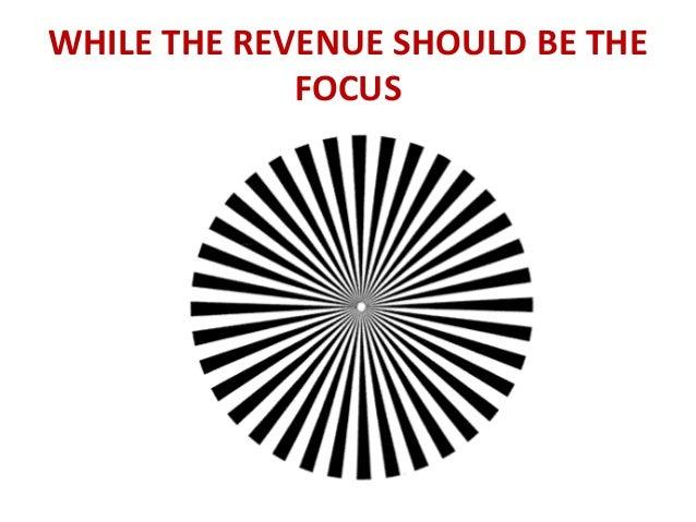 Absolute Revenue Management