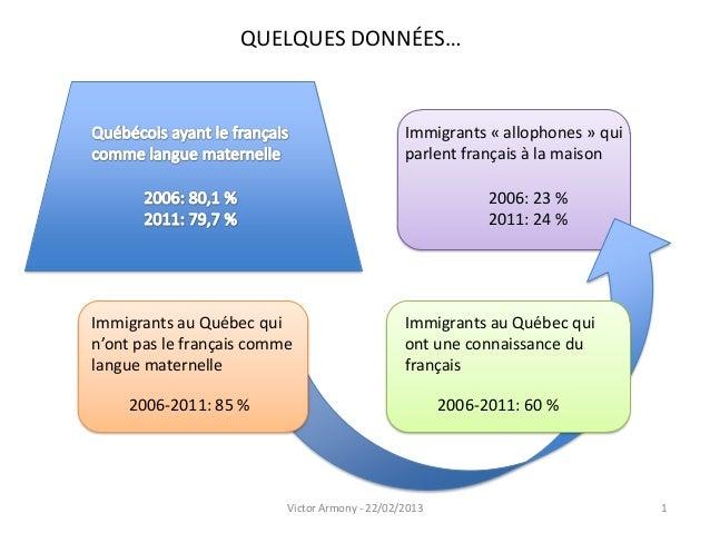 QUELQUES DONNÉES…                                                Immigrants « allophones » qui                            ...