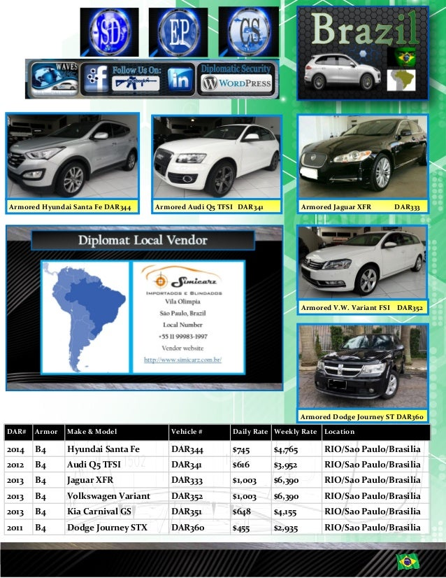 Armored Cars for Rent in Brazil Price Guide