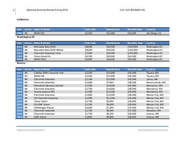 Diplomat Armored Rentals Price List - Mercedes benz philippines price list