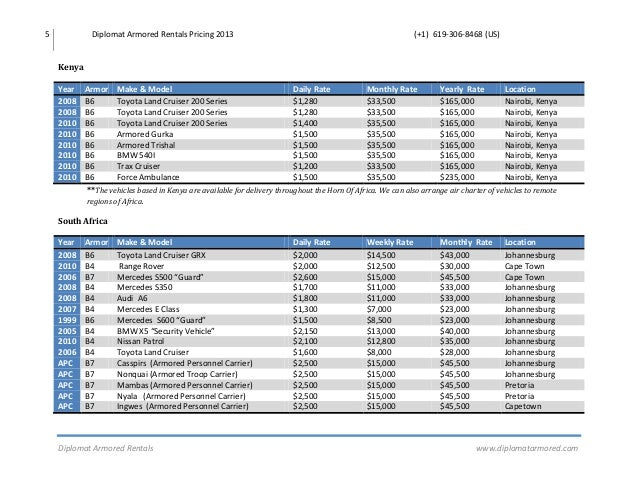 Diplomat Armored Rentals Price List - Audi a series price list