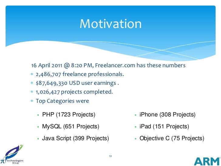 Motivation16 April 2011 @ 8:20 PM, Freelancer.com has these numbers 2,486,707 freelance professionals. $87,649,330 USD u...