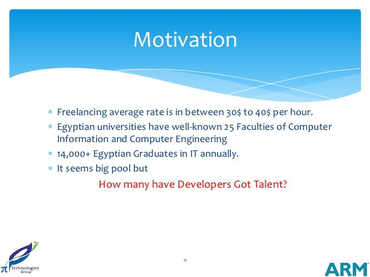 Motivation Freelancing average rate is in between 30$ to 40$ per hour. Egyptian universities have well-known 25 Facultie...
