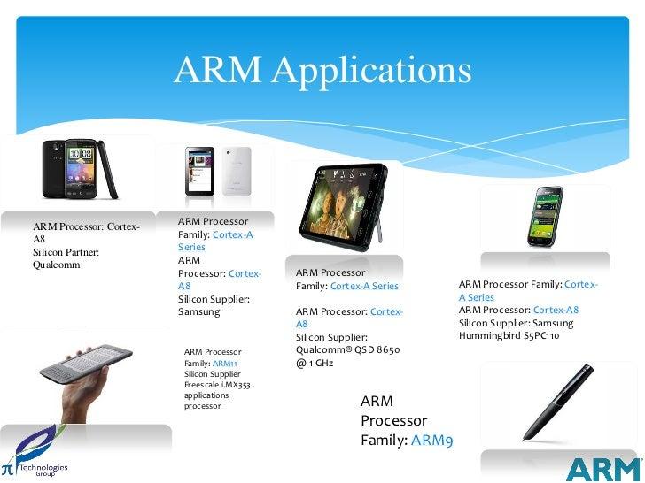 ARM ApplicationsARM Processor: ...