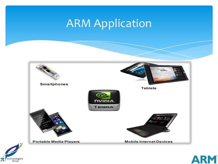 ARM Application