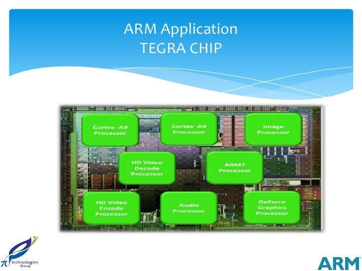 ARM Application  TEGRA CHIP