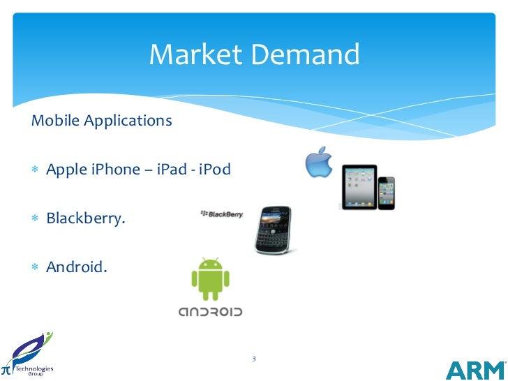 Market DemandMobile Applications Apple iPhone – iPad - iPod Blackberry. Android.                               3