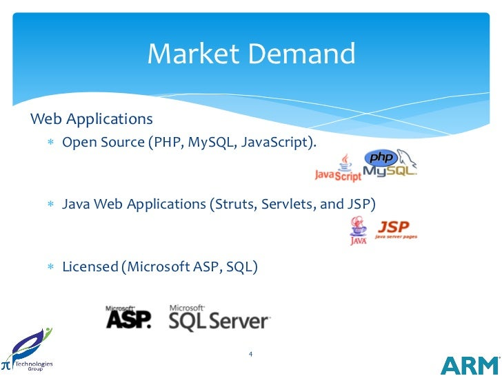 Market DemandWeb Applications   Open Source (PHP, MySQL, JavaScript).   Java Web Applications (Struts, Servlets, and JSP...