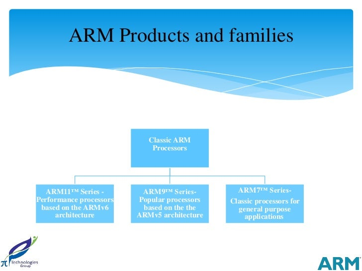 ARM Products and families                            Classic ARM                             Processors   ARM11™ Series - ...
