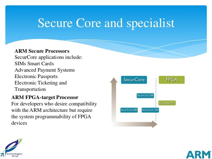 Secure Core and specialist ARM Secure Processors SecurCore applications include: SIMs Smart Cards Advanced Payment Systems...