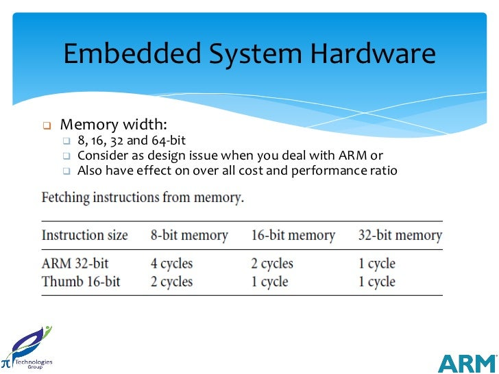 Embedded System Hardware   Memory width:       8, 16, 32 and 64-bit       Consider as design issue when you deal with A...