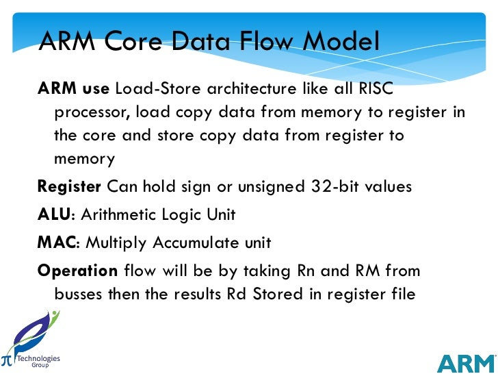 ARM Core Data Flow ModelARM use Load-Store architecture like all RISC  processor, load copy data from memory to register i...