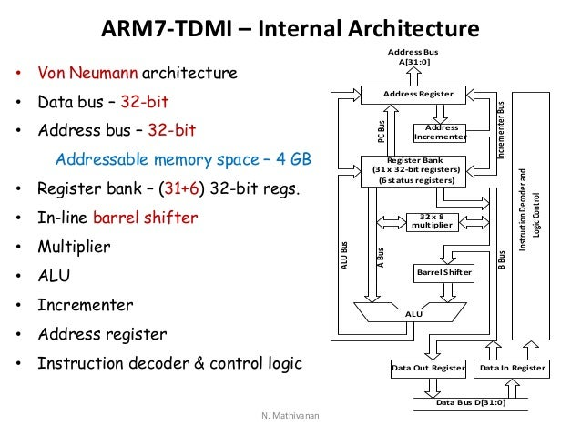 ARM Processors Great Pictures