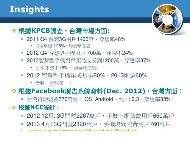 Insights 根據KPCB調查,台灣市場方面: 2011 Q4 台灣3G用戶1400萬、穿透率48%• 日本穿透率95%、居全球之冠 2012 Q4 智慧型手機用戶 700萬、穿透率24% 2013智慧型手機用戶預估成長到1200萬...