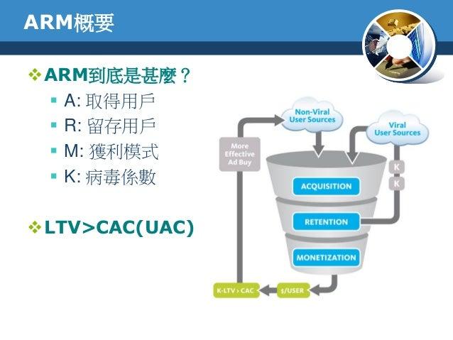 ARM概要ARM到底是甚麼? A: 取得用戶 R: 留存用戶 M: 獲利模式 K: 病毒係數LTV>CAC(UAC)