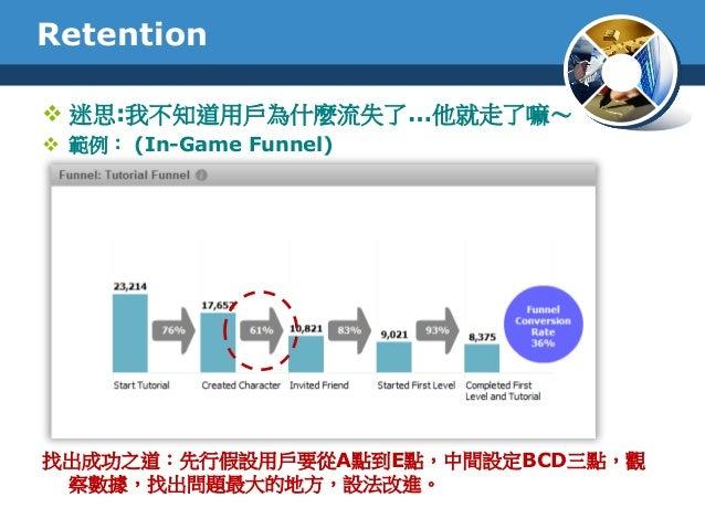 Retention 迷思:我不知道用戶為什麼流失了…他就走了嘛~ 範例: (In-Game Funnel)找出成功之道:先行假設用戶要從A點到E點,中間設定BCD三點,觀察數據,找出問題最大的地方,設法改進。