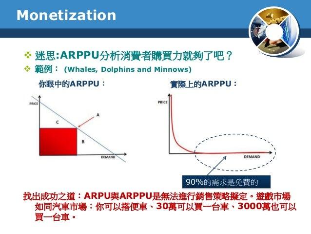  迷思:ARPPU分析消費者購買力就夠了吧? 範例: (Whales, Dolphins and Minnows)找出成功之道:ARPU與ARPPU是無法進行銷售策略擬定。遊戲市場如同汽車市場:你可以搭便車、30萬可以買一台車、3000萬也...