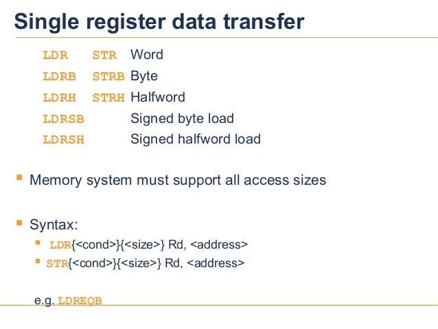 1717Single register data transferLDR STR WordLDRB STRB ByteLDRH STRH HalfwordLDRSB Signed byte loadLDRSH Signed halfword l...